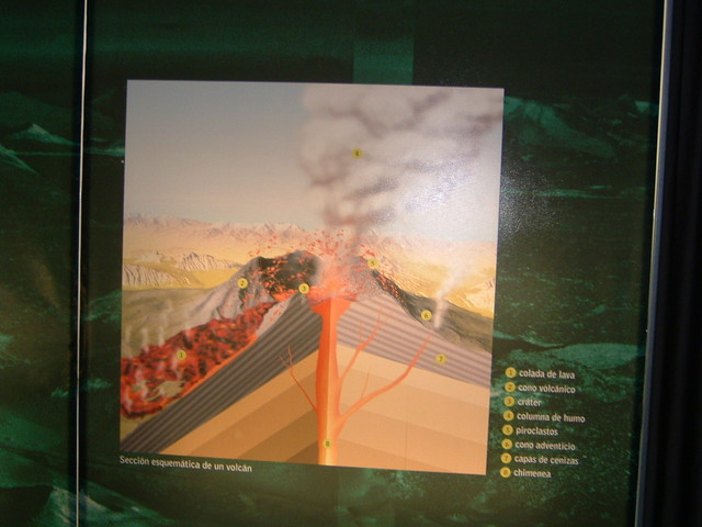 Схема извержения вулкана.