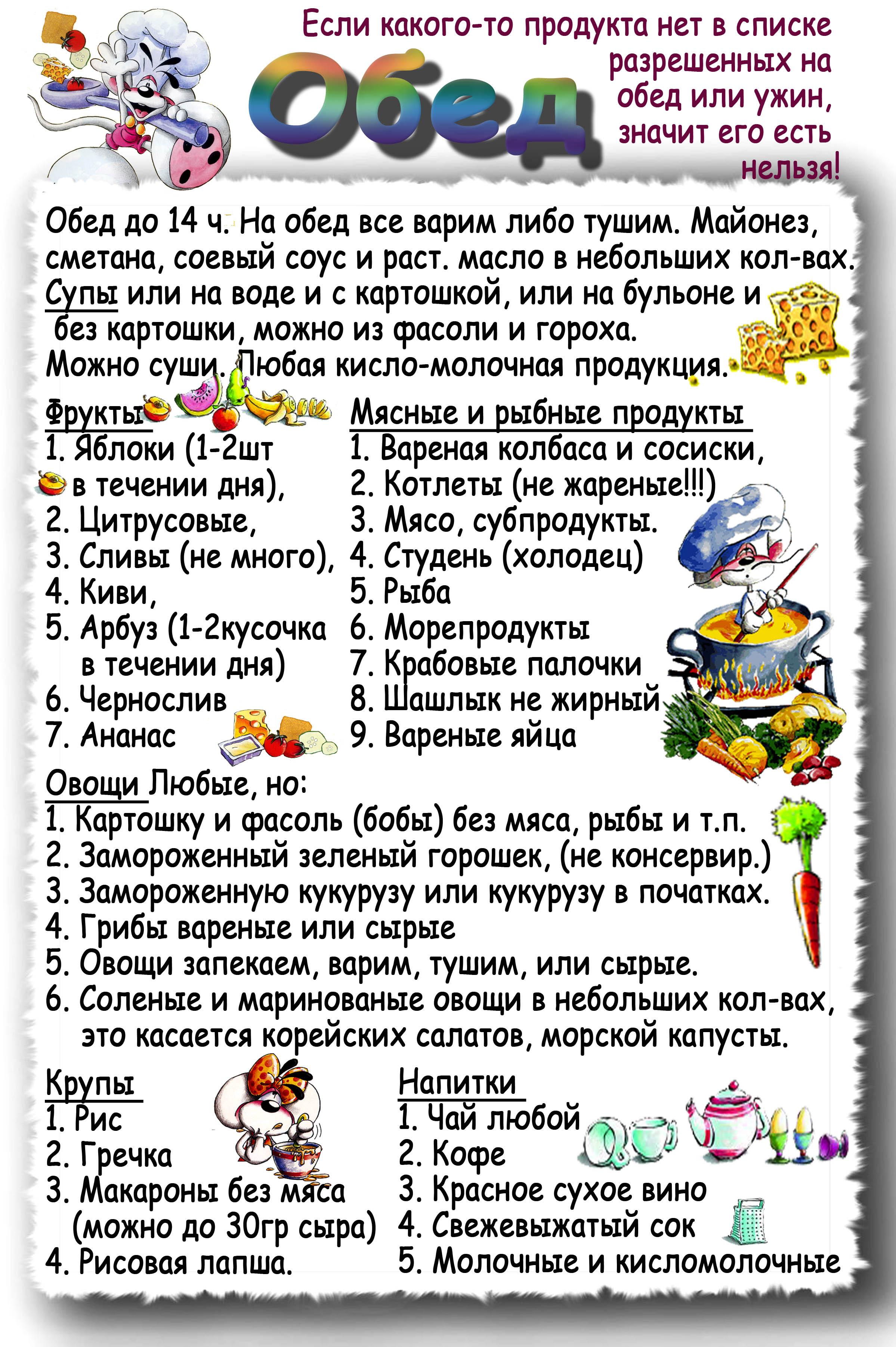Список разрешенных продуктов по системе минус 60 | завтрак, обед.