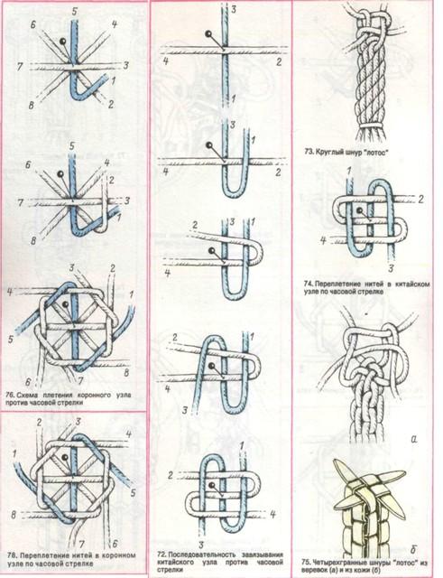 Плетение из шнура или