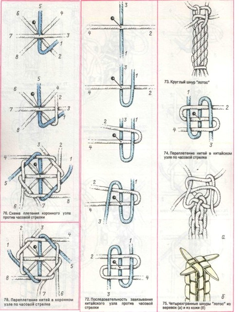 Плетение из шнурков.