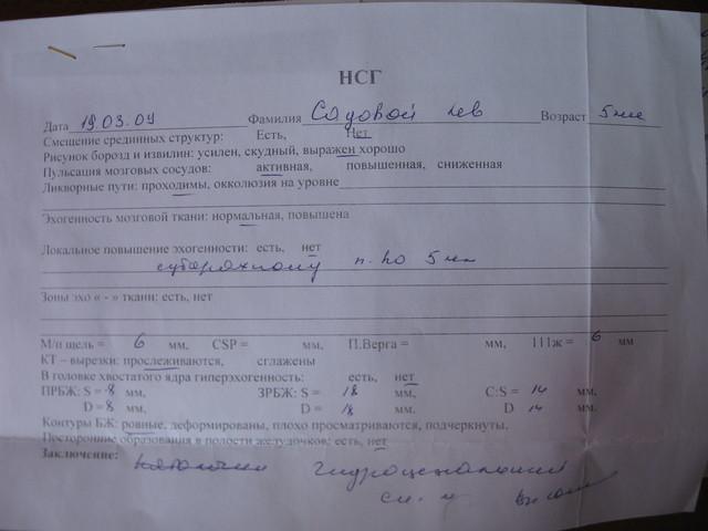 Медотвод от прививок при неврологических Справка для работы в Москве и МО Борисово