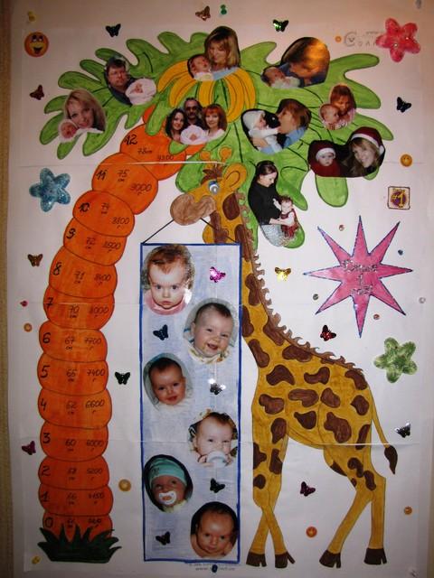 Плакаты на 1 годик своими руками мальчику