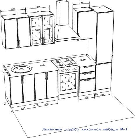 Стандартная расстановка угловых композиций кухонной мебели.  Предложение по размещению кухонной мебели.